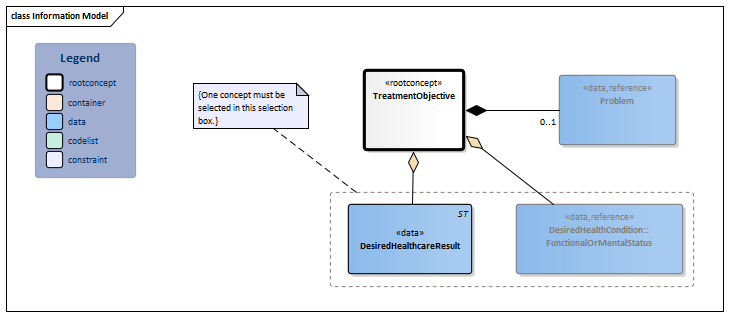 TreatmentObjective-v3.2Model(2020EN).png
